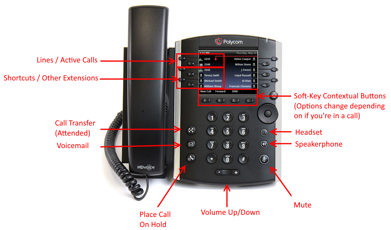 CHEATSHEET-_Polycom_VVX_400_Desk_Phone_Button_Layout.png